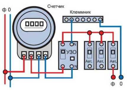 Wiring diagram with the introduction of RCD