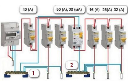 Functionally extended circuit
