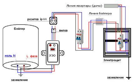 RCD savienojuma shēma