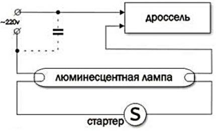 LL ignition circuit