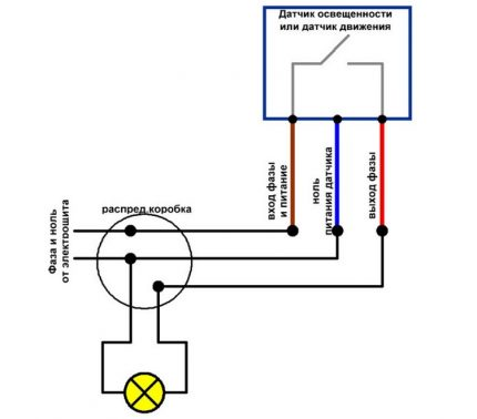 Sensor connection and wire marking