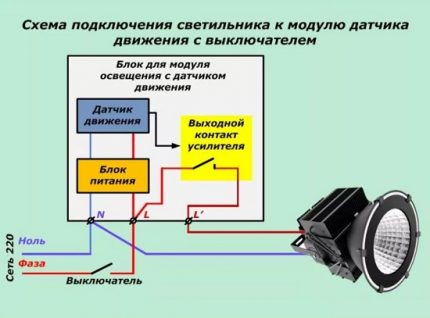Connection diagram with switch