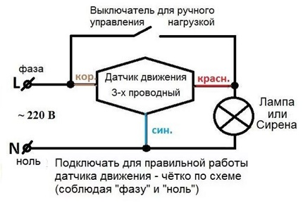 Sensor Connection Diagram