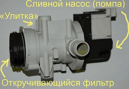 Device pump drain system washing machine
