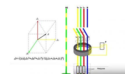 Elektroenerģijas daudzumi trīsfāžu tīklā