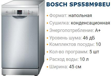 Bosch dishwasher marking