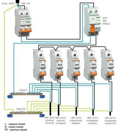 RCD commun pour un réseau monophasé