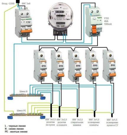 RCD général pour un réseau monophasé + compteur électrique