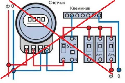 Schémas de connexion RCD