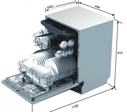 Dimensions dishwasher Corting