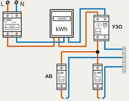 Schéma de deux sous-réseaux