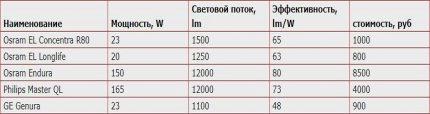 Feature Comparison Chart