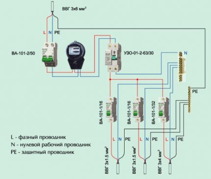 Scheme of possible connection of RCD