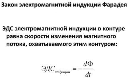 EMF law