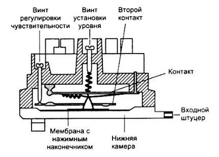 Mechanical sensor circuit