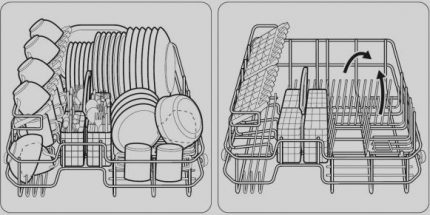 The scheme of loading dishes in one basket