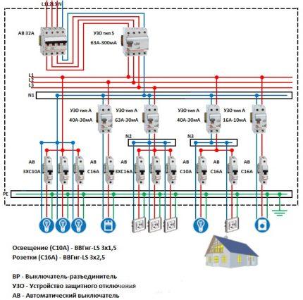 Daudzpakāpju elektroinstalācija ar RCD