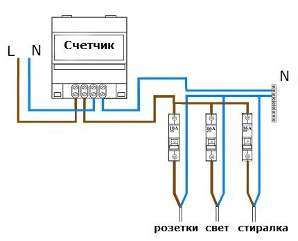 Circuit with several single-level RCD