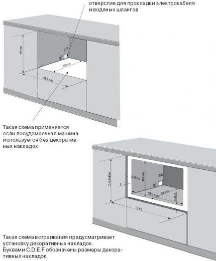 Machine installation diagrams