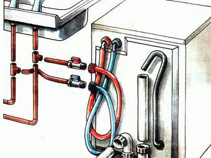 Wiring diagram for hot and cold water hoses