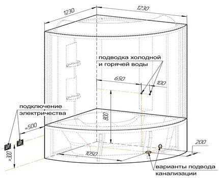 Anslutningsschema för dusch