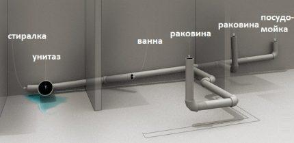 Plumbing connection diagram