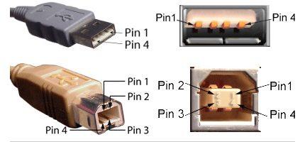 USB pinout 2.0