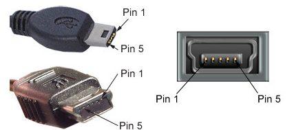 USB mini pinout