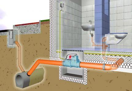 Sewer pump