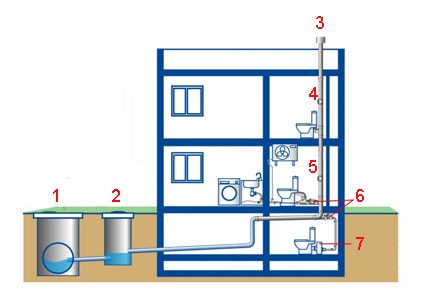 Layout diagram of a two-story house