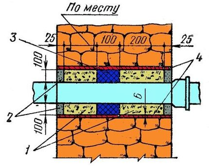 Input Device Diagram