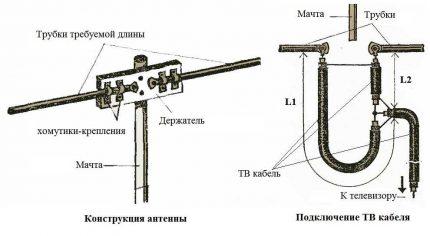 Circuit d'antenne