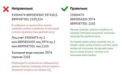 Sample water meter readings