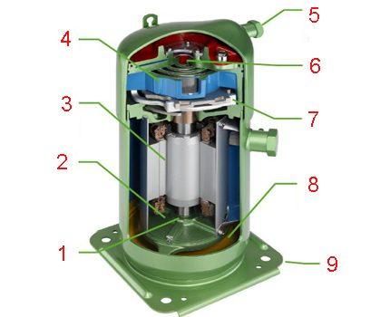 Compressor Design Diagram
