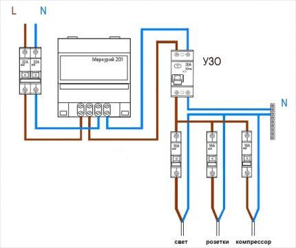 Wiring diagram in the garage