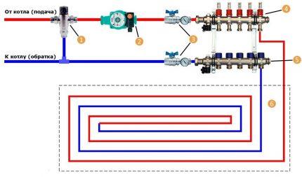 Collector unit connection diagram