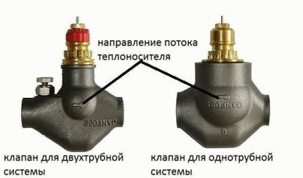 The direction of movement of the coolant on the valve