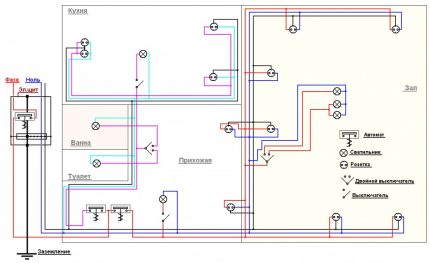 Wiring diagram for home