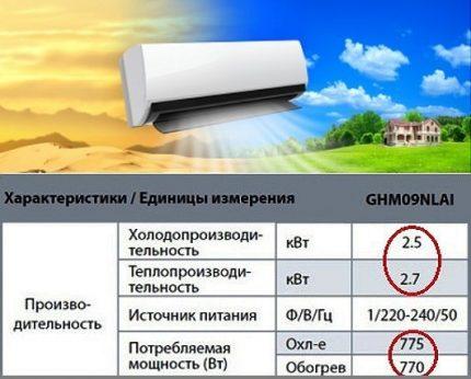 Exemple de calcul de l'efficacité énergétique