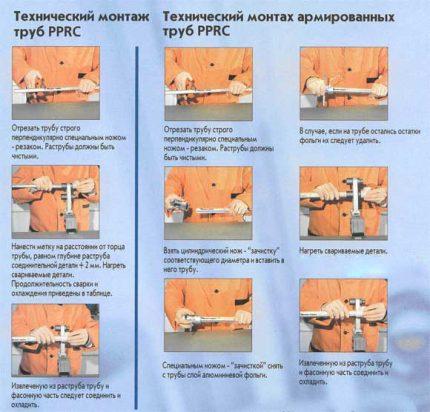 PP vamzdžių suvirinimo procesas