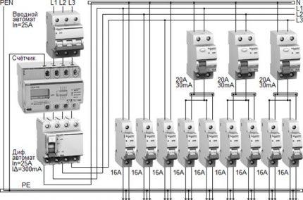 Automātisko ierīču uzstādīšanas shēma