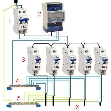 Schéma de distribution d'énergie électrique