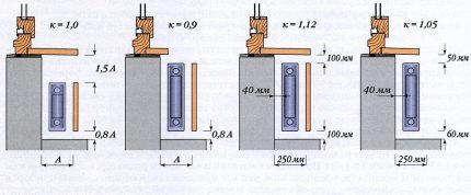 Change heat transfer radiator