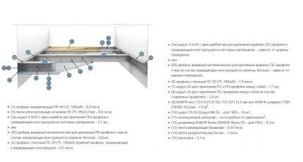 Circuit d'appareil Knauf P131 (P 231)
