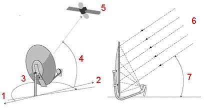 Antenna Tuning Circuit