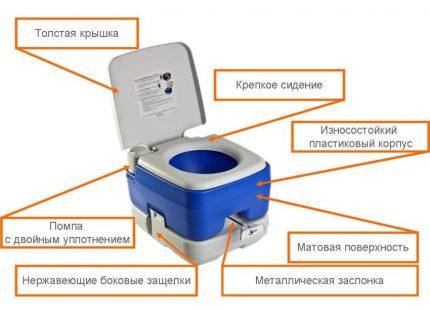 Liquid toilets device