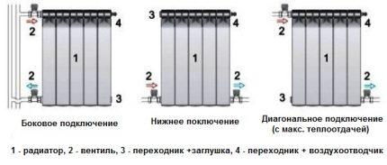 Different ways to connect the battery