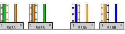 Schéma de sertissage du câble réseau à 2 paires