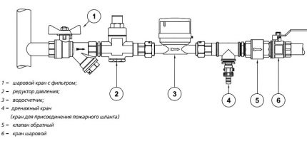 Pressure Reducer Mounting Diagram