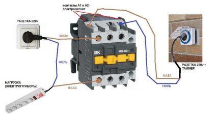 MP avec bobine 220 V